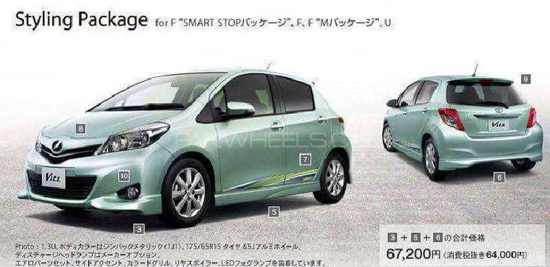 vitz body kit 2012 Image-1